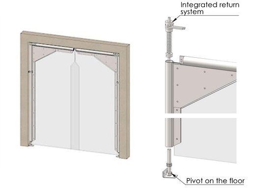 flexible pvc swing door system diagram