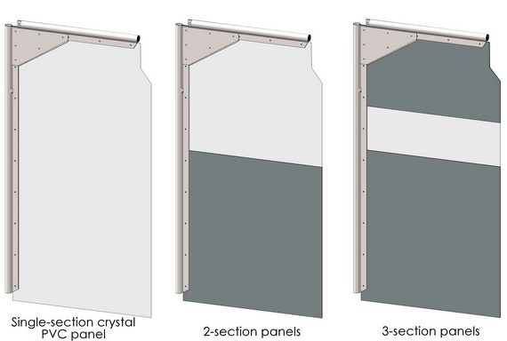 section panels drawings of pvc swing door