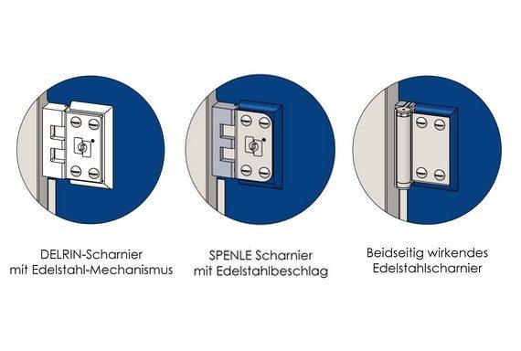 Scharnierdiagramme für Polyethylentür SP800