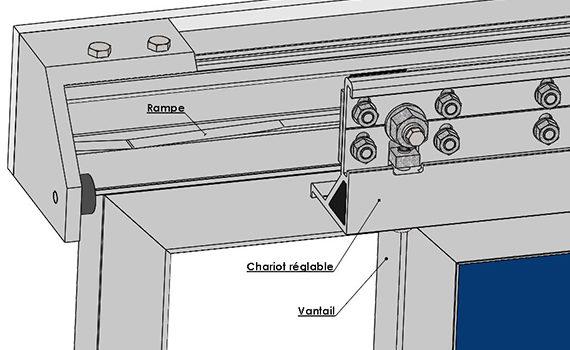 schéma structure de porte étanche coulissante SP450