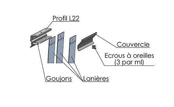 schéma installation rideau à lanières en PVC L22