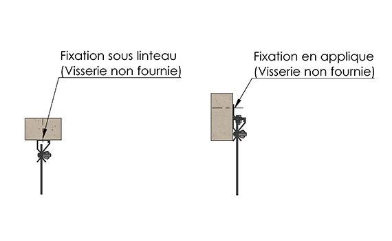 schéma fixation rideau à lanières L22