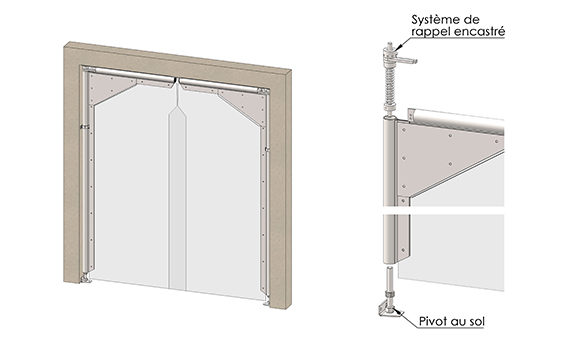 schéma structure de porte à vantaux