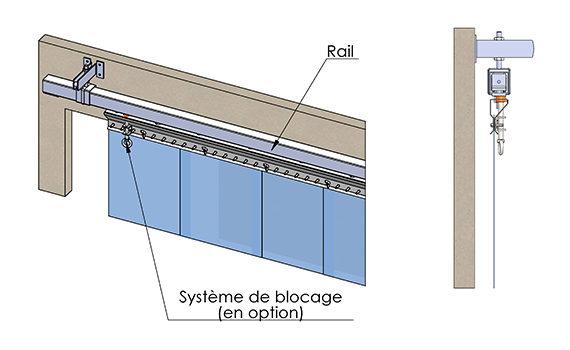 schéma rail de rideau à lanière L22